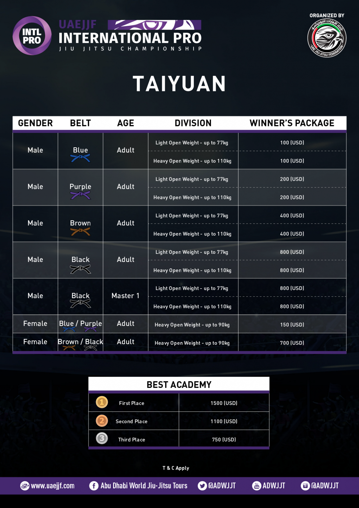 uae-jiu-jitsu-federation-taiyuan-international-pro-jiu-jitsu-championship-prizes-20180711062252.png