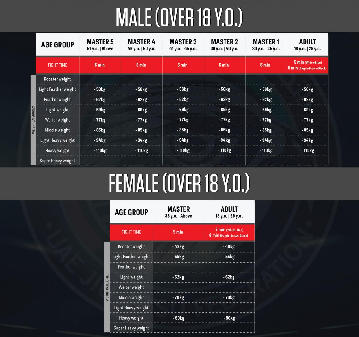uae-jiu-jitsu-federation-test-20180109111609.jpeg