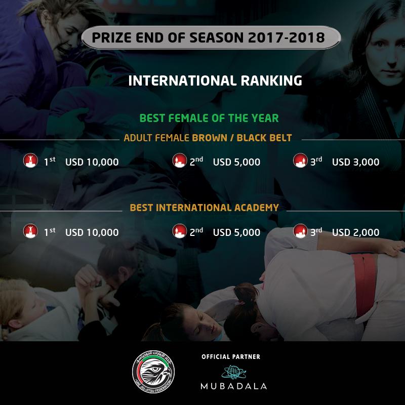 uae-jiu-jitsu-federation-uaejjf-world-rank-20171022182654.png