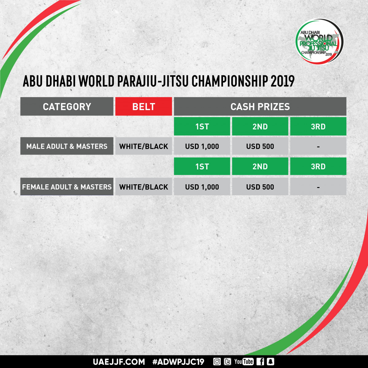uae-jiu-jitsu-federation-cash-prize-2019-abu-dhabi-world-festival-jiu-jitsu-championship-parajiu-jitsu-20190320065059.jpeg